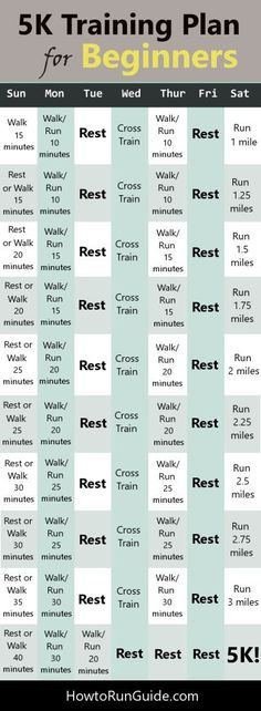 The best Training Plan for beginners that I have found yet. Good mix of walking/running and cross training (and rest days) Beginner 5k Training Plan, Weight Training Schedule, Running Training Plan, Training For A 10k, Race Training, Running Tips, Running Plans, Strength Training, Running Challenge
