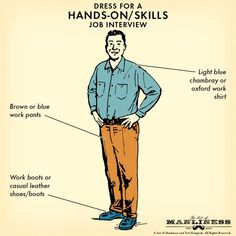 What to wear to for a Hands-on job, job interview Hands On Jobs, Art Of Manliness, Casual Leather Shoes, Work Shirts, Work Pants, What To Wear, Interview, Menswear, Mens Fashion