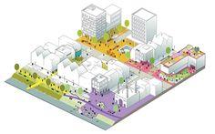 POSAD Gezonde verstedelijking - POSAD