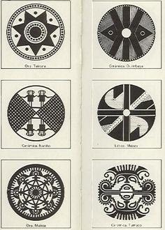 Resultado de imagen para simbolos precolombinos y su significado