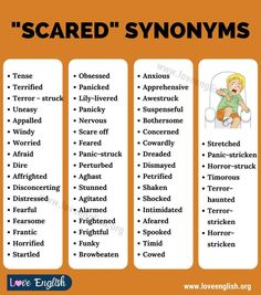 Another Word For Scared, Words For Scared, Synonyms For Scared, Essay Writing Skills, English Writing Skills, Book Writing Tips, Writing Words, Synonyms For Writing, Writing Tips