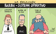Relación barba - sistema operativo.