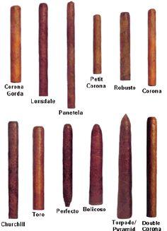 Marcas de Puros Habanos Cubanos