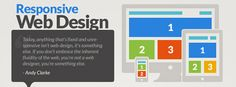 Responsive Web Design [Infographic] an Interactive Guide by templatemonster where all important and valuable information about Responsive Web Design is collected