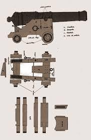 Bildresultat för cañones para modelismo naval
