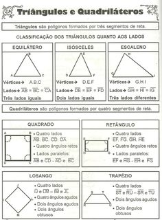Math Charts, Maths Solutions, Diagram, Classroom, Study, Teaching, School, Barbie, Classification Of Triangles