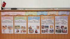 Walt Disney World History – Travel Back in Time – Viral Gossip Art History Timeline, Art History Memes, World History, Elements Of Art Texture, Elements Of Art Space, History Lessons For Kids, History Projects, History Education, History Teachers