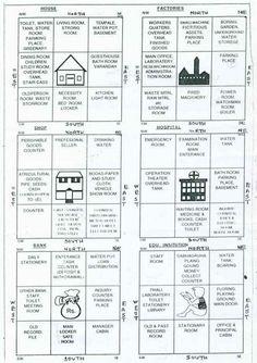 Vastu Shastra - House Plan - Free Vastu Shastra - Design - Indian Real Estate - Vastu Image - Vastu Books - Gaumukhi