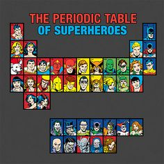 The Periodic Table of #SuperHeroes Really entertained that the bat-family are the noble gases (they don't play nice with anyone) and Superman is hydrogen, He'll bond with anyone.