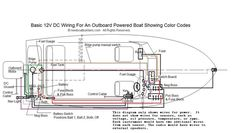 click image for larger version name gw wiring diagrams 1 jpg views rh pinterest com Pontoon Wiring Harness pontoon boat electrical wiring diagrams