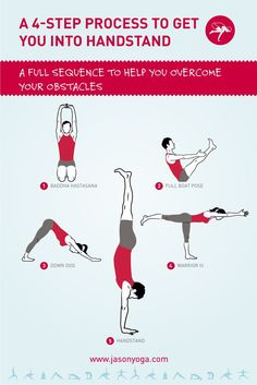 This Yoga Sequence Includes Yoga Handstand Prep Poses That Will Help You Build a Strong, Stable Handstand. Read Now, Handstand Later. Vinyasa Yoga, Yoga Inversions, Yoga Sequences, Handstands, Yoga Handstand, Iyengar Yoga, Ashtanga Yoga, Yoga Nature, Zen Yoga