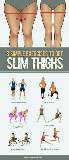 Fitness : 8 Simple Exercises For Slim and Tight Thighs…. Fitness Illustration Description 8 Simple Exercises For Slim and Tight Thighs. – Read More – Fitness Workouts, Fitness Motivation, Sport Fitness, Body Fitness, Easy Workouts, Fitness Diet, At Home Workouts, Health Fitness, Pilates Workout