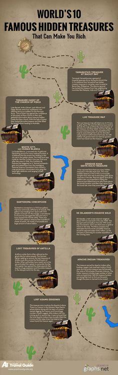 19 Best Treasure Maps Images Pirate Treasure Maps Pirates Cards
