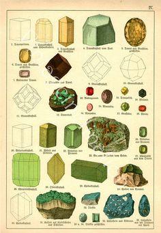 Antique Print, 1880 Precious Gem Stones and Minerals, hand coloured illustration gems jewels