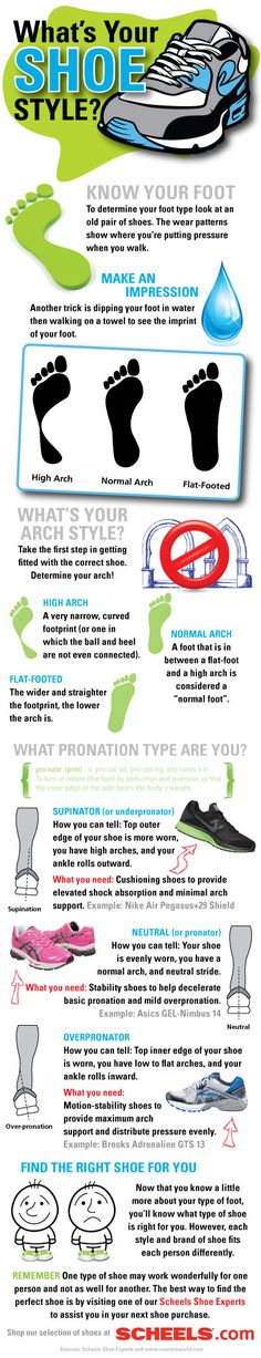 Great information on finding out what type of shoe fits your type of foot // Whats Your Shoe Style? - Scheels Community