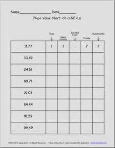 Math Place Value Chart  Bing Images  Classroom