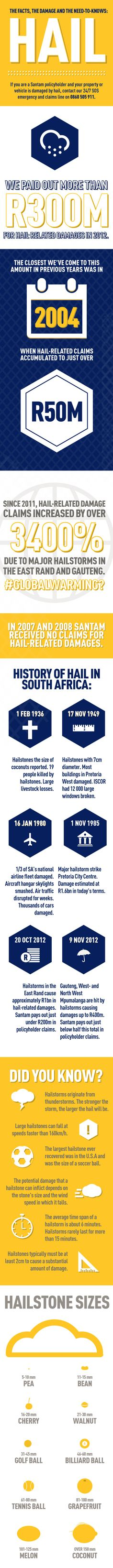 The facts, the damage and the need-to-knows: Hail Interesting Facts, Need To Know, Infographics, Fun Facts, Amazing, Infographic, Funny Facts, Info Graphics, Visual Schedules