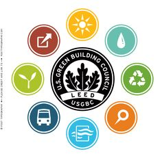 environmental advocacy graphic design and illustration for U.S. Green Building Council promoting sustainable building, design, development, construction, and architecture. USGBC and LEED (1)