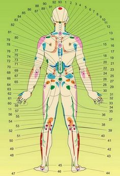 Back side acupuncture points and its meanings reflexology Acupuncture Points, Acupressure Points, Massage Tools, Massage Therapy, Hijama Points, Chi Energy, Skin Spots, Ayurveda, Human Body