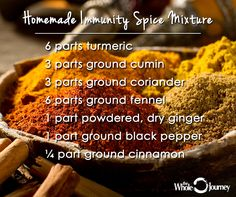 Homemade Immunity Spice Mixture (your new secret weapon)