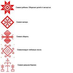 Символика белорусского орнамента