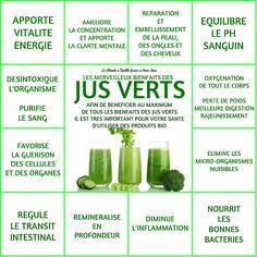 Les Merveilleux Bienfaits des Jus Verts | LES JUS VERTS Le Monde s'Eveille Grâce à Nous Tous ♥