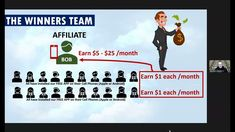 Earn Money Online, Free Apps, Youtube, Make Money Online, Earn Extra Money Online, Youtubers, Youtube Movies