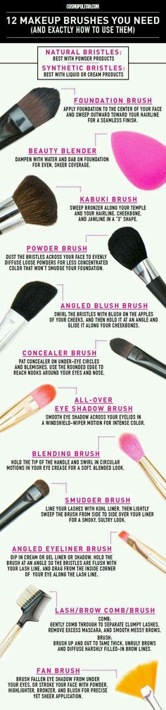 Essential Brushes You Must Have In Your Makeup Stash #Beauty #Trusper #Tip