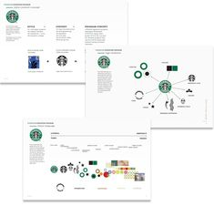 Like the look of these branding assets - visual identity - starbucks