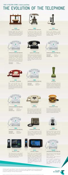 Infographics Collection 05 / The Evolution of the Telephone by Telstra