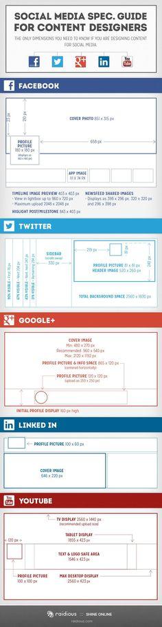 Guía con medidas de redes sociales para diseñadores #Infografía #Diseño #SocialMedia