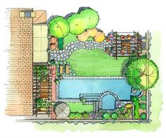 Simple Landscape Plan like the pergola covered patio in the back. Leave out pool for play structure ideas.