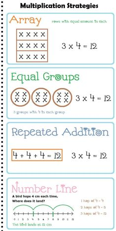 Perfect for the classroom and a great price! Multiplication Strategies - Mini Posters / Anchor Charts Reference charts for Math! Multiplication Anchor Charts, Multiplication Strategies, Math Anchor Charts, Math Strategies, Math Resources, Math Activities, Teaching Multiplication Facts, Math Fractions, Division Anchor Chart