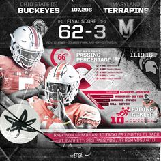 11-12-2016 GAME #10 THE VS. MARYLAND STATS. AND FINAL SCORE.