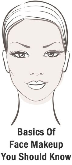 Face Makeup Basics: This Article will help you decide on what colors to go with and also if you wanna look natural or glam!