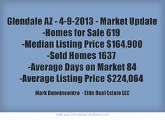 Glendale AZ - 4-9-2013 - Market Update -Homes for Sale 619  -Median Listing Price $164,900 -Sold Homes 1637  -Average Days on Market 84 -Average Listing Price $224,064
