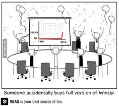When someone buys Winzip