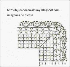 PATRONES+++-++CROCHET++-++GANCHILLO++-++GRAFICOS:+PUNTILLAS+TEJIDAS+A+GANCHILLO+CON+SUS+GRAFICOS