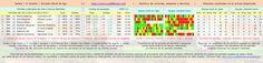 #LosMillones.com » #FÚTBOL #SERBIA #apuestas #pronósticos #picks Valiosa información 1-X-2. #Software Premium! Bet: http://www.losmillones.com/software/apuestas.html