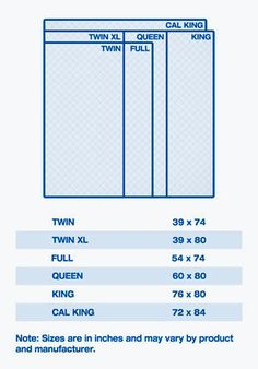Mattress Size Chart And Mattress Dimensions Sleep Train What Is Measurements Of Queen Size Bed What Is Measurements Of Queen Size Bed Bed Frame Sizes, King Size Bed Frame, Bed Sizes, Mattress Sizes In Inches, King Size Bed Dimensions, Mattress Dimensions, King Size Bed Mattress, Full Mattress, Calamari