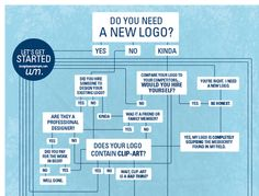 40 Super-Cool Infographics You Absolutely Have To See  //Do you need a new logo?