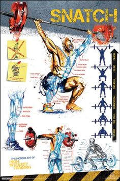 Snatch Technique Poster  Need some cool new art for your gym or training space? Check out this poster using artwork and technique from The Modern Art of High Intensity Training by Aurelien Broussal Derval and artist Stéphane Ganneau / Gano.