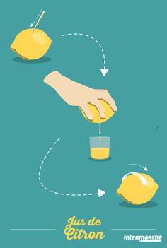 Notre astuce pour viter d utiliser tout un citron pour - Comment nettoyer un citron traite ...