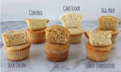 Homemade cupcakes are almost always better than store bought, and most recipes for basic cupcakes are fairly similar. Small changes in the flour, fat, baking times and temperatures can result in very different cupcakes. Baking Cupcakes, Yummy Cupcakes, Cupcake Recipes, Baking Recipes, Cupcake Cakes, Dessert Recipes, Baking Tips, Cup Cakes, Just Desserts