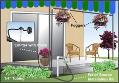 DIY Drip Irrigation System - very good directions!