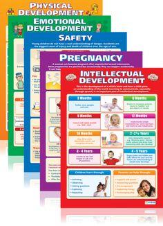 Set of 12 Child Development Posters