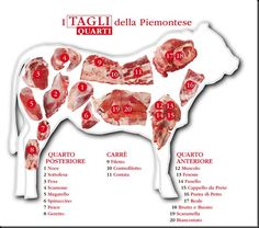 Veal Recipes, Cooking Recipes, Kitchen Helper, Learning Italian, Beef Steak, Creative Food, Superfoods, Barbecue, Tapas