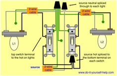 how to wire two light switches with 2 lights with one power supply rh pinterest com Multiple Switch Wiring Diagram two light two switch wiring diagram