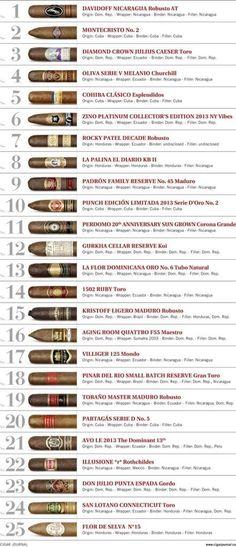Various cigars
