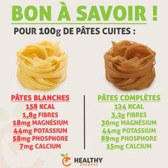 #Food #PateComplete